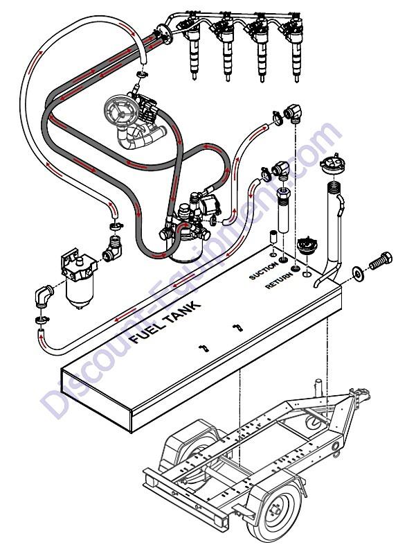 Diesel Fuel Tool